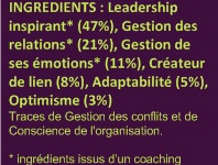 Liste d'ingrédients du leadership