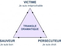 Triangle de Karpman
