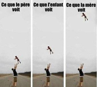"""Un père lance son enfant en l'air, 3 perceptions : """"Ce que le père / l'enfant / la mère voit"""""""