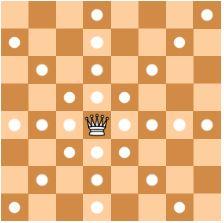 Mouvements possibles pour la dame aux échecs