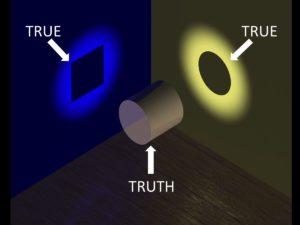 ombre carrée ou ronde selon la perspective d'éclairage du cylindre
